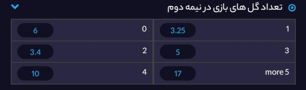 تعداد گل های بازی در نیمه ی دوم